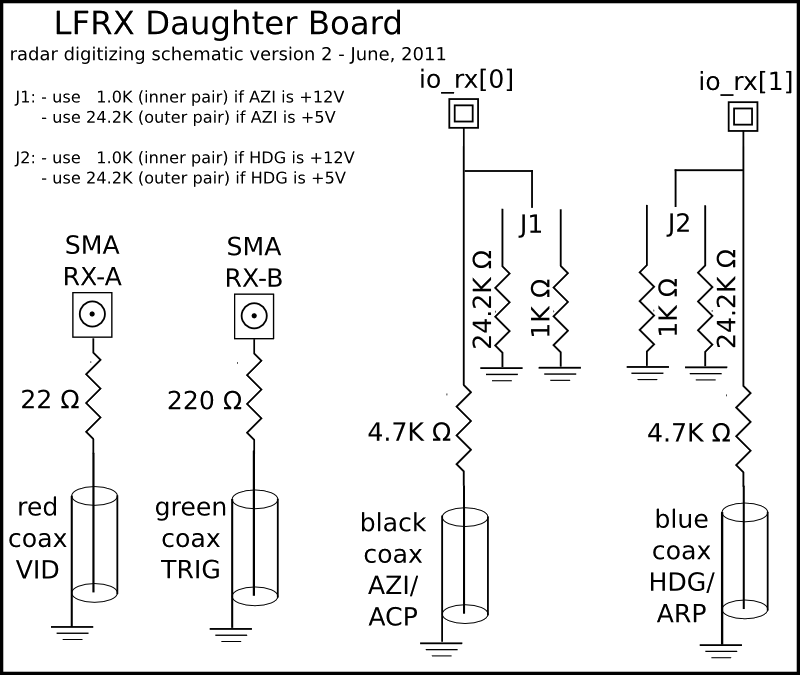 lfrx_usrp1_as_radar_digitizer_version2.png